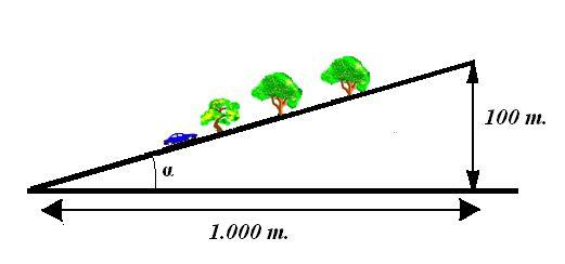 Trigonometría plana curso